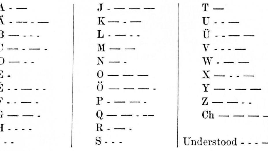 Der Morsecode